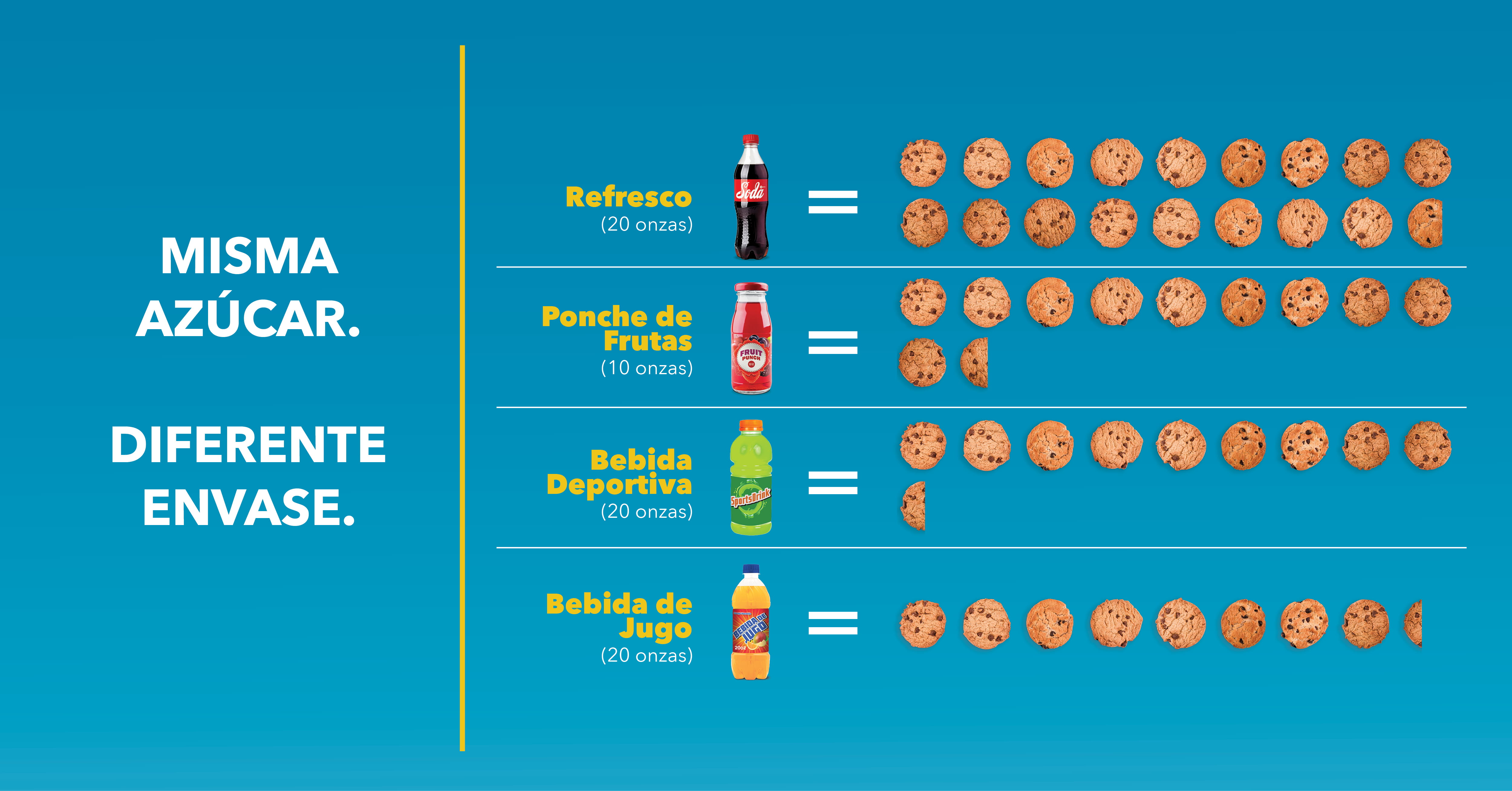 Same Sugar Different Package Spanish Graphic