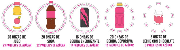 Rethink Your Drink Graphic Spanish