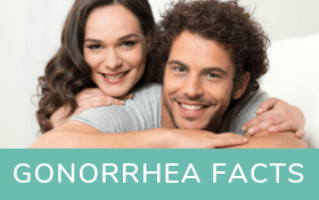 Gonorrhea Facts in English and Spanish
